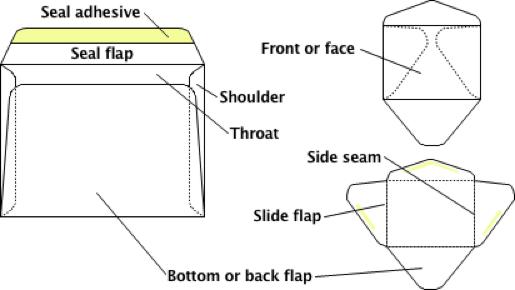 Envelope Construction Templates Double Envelope - 9x12 booklet envelope template